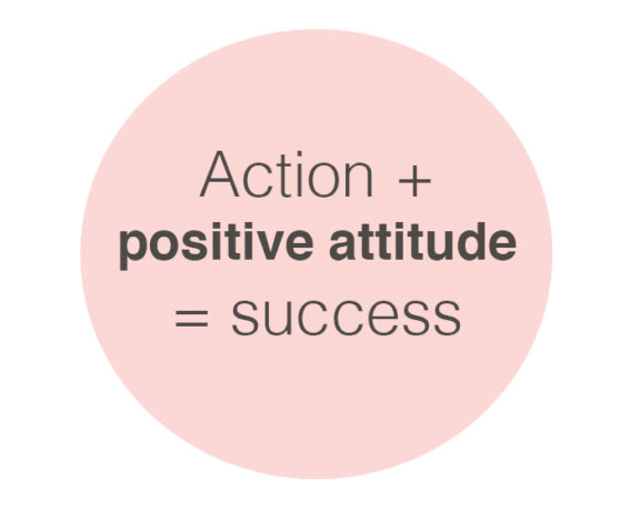 Attitude of Success